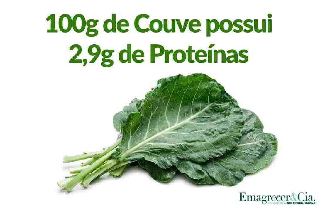 proteína da couve