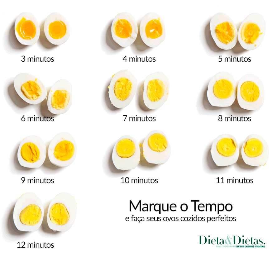 tempo de cozimento para fazer ovos cozidos perfeitos